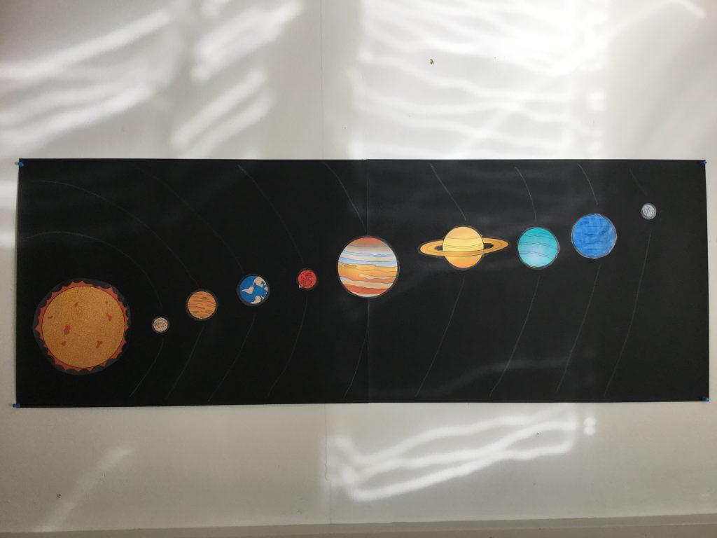 Hösten startar med vilka planeter det finns i vårt solsystem